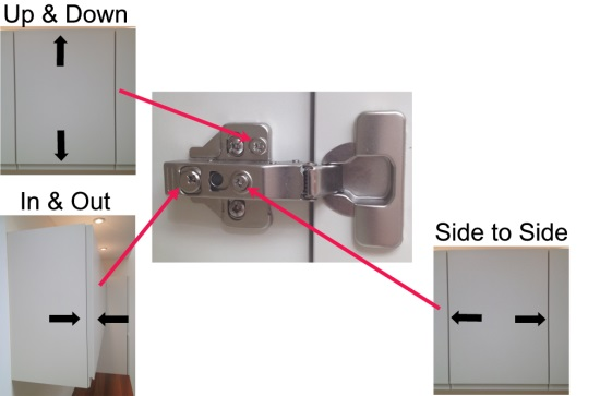 How to adjust a kitchen door