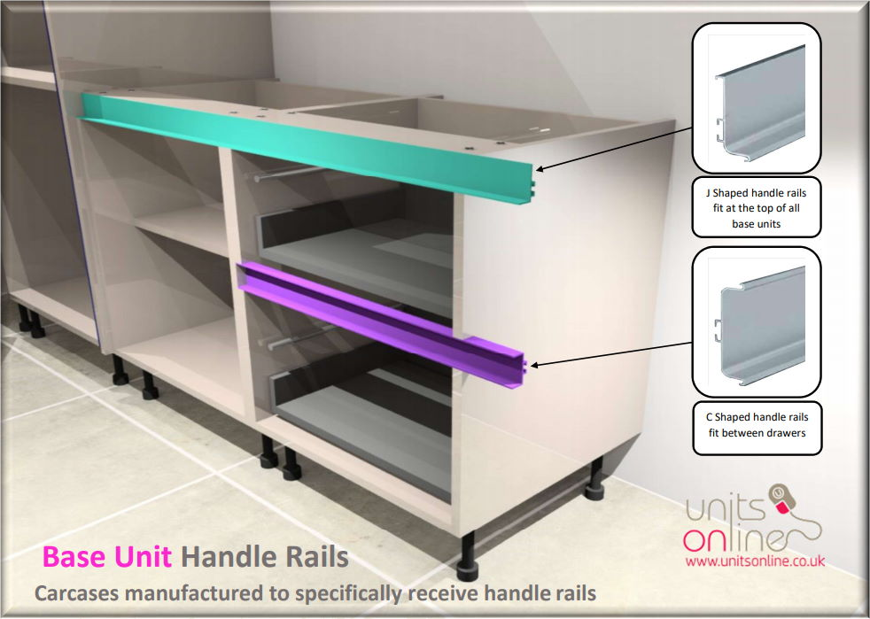 Base units handleless strips for a true handleless kitchen